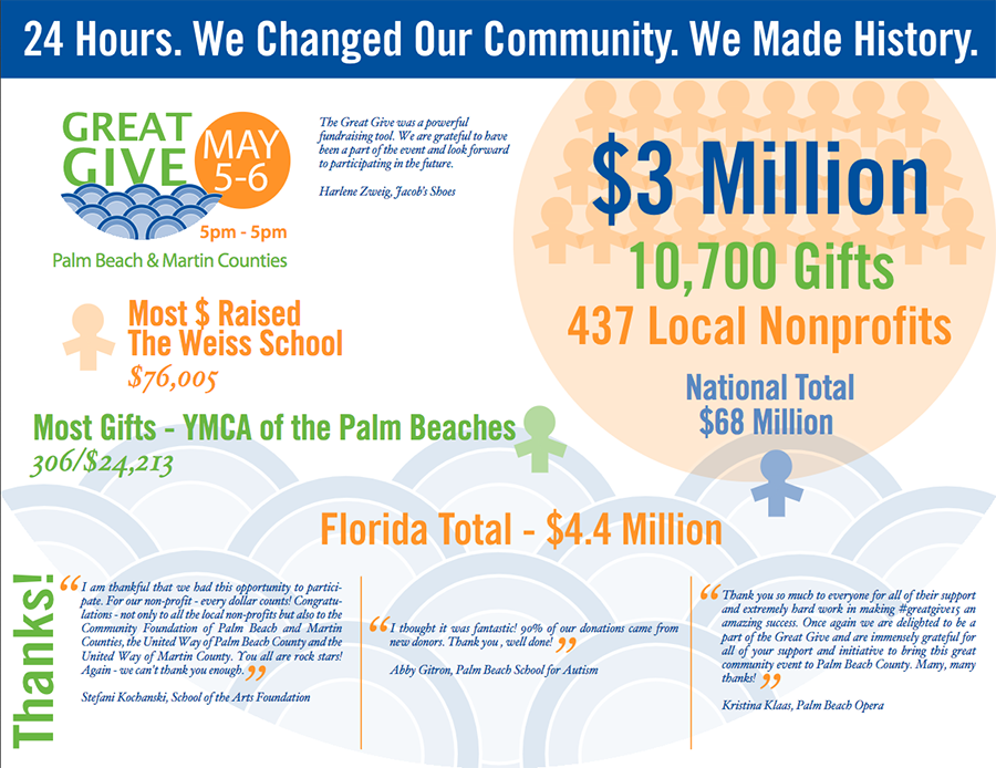 Great_give_infographic2015